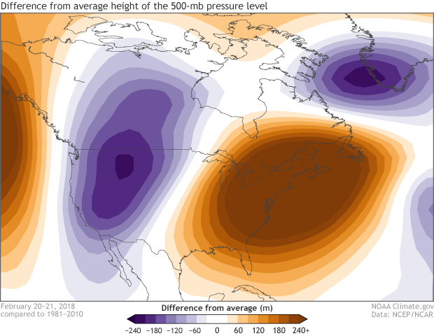 500mb, height anomaly, ridge, trough
