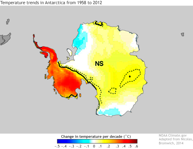 Antarctic temperature trends, 1958-2012