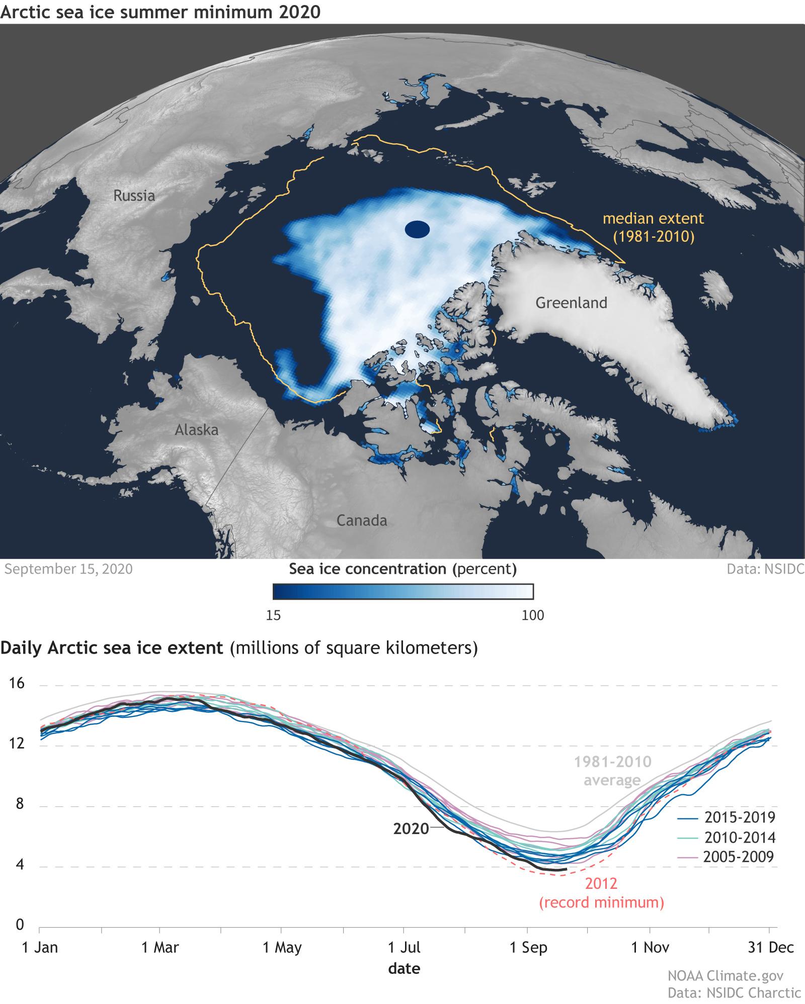 Sea ice concentration map with annual comparison graph
