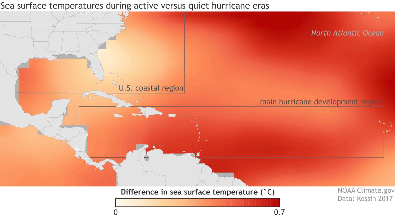 Map of ocean temperature patterns in the Atlantic hurricane basin during active versus quiet hurricane eras