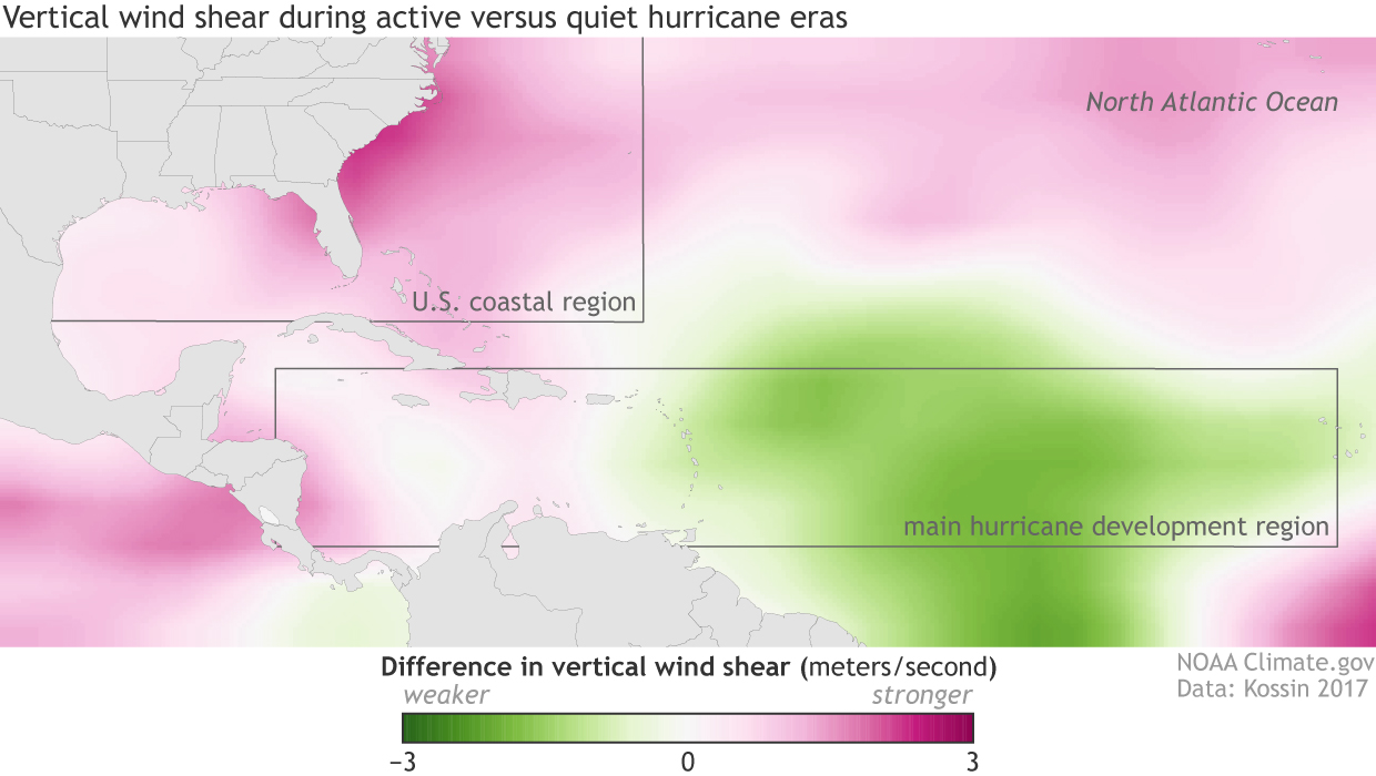 Map of difference in vertical wind shear during active Atlantic hurricane era versus quiet era