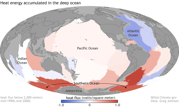 Global map of deep ocean heat flux (positive and negative) by ocean basin