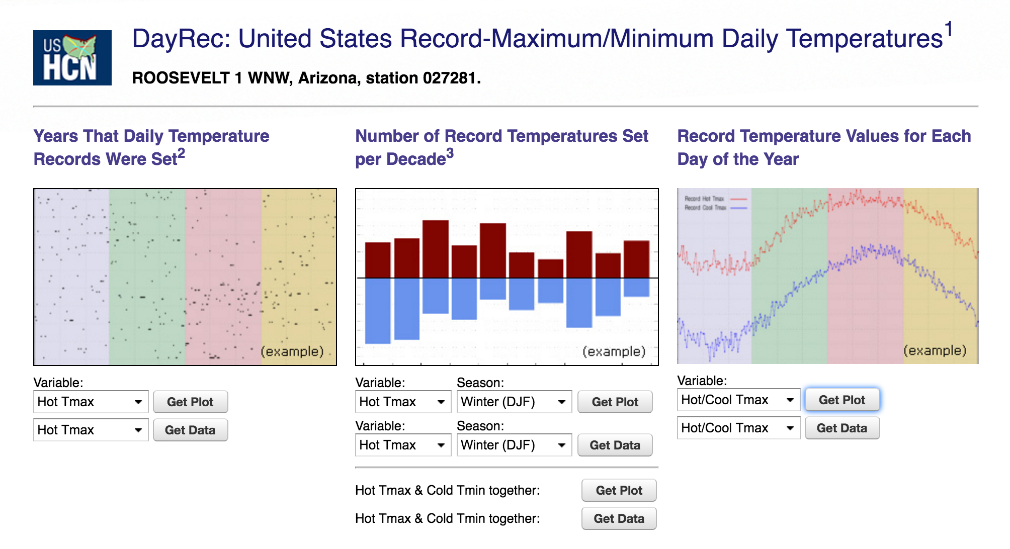 Record High Low Daily Temperatures In The Us Graphs And