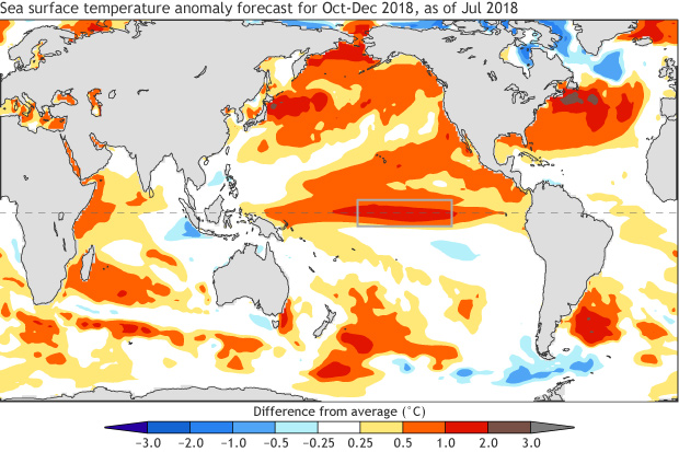 Climate model, forecast, SST, Winter