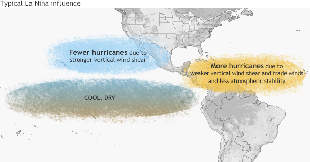 map diagram of impacts of La Nina on hurricanes