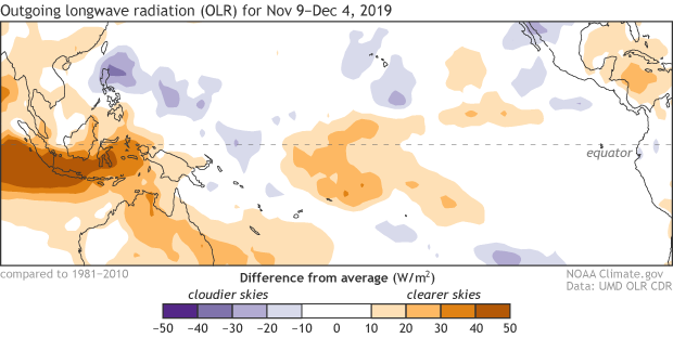 OLR, anomaly, convection, tropics, ENSO
