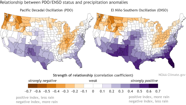 Precipitation relationship with PDO and ENSO