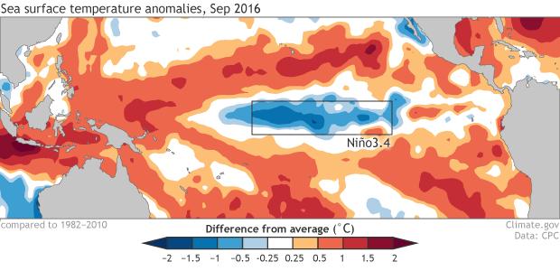 SST anomalies Sep 2016