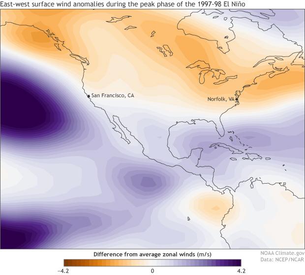 zonal winds DJF 1997-98