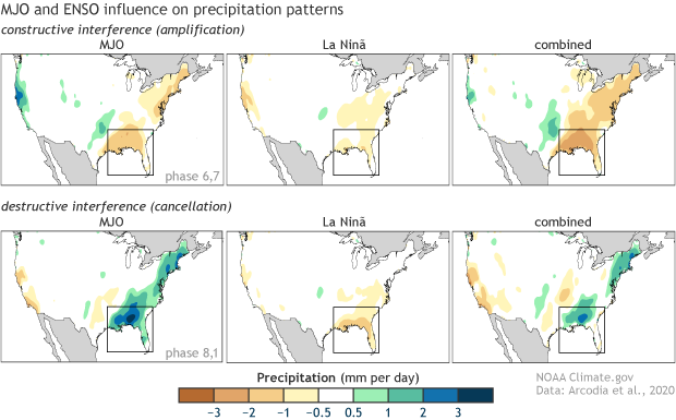 ENSO and MJO, precipitation impacts on United States