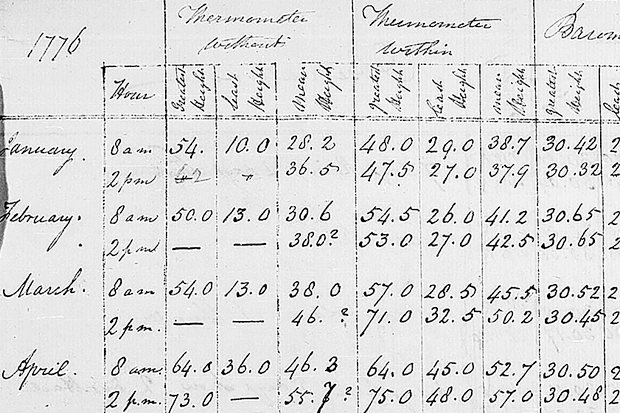 photo of Thomas Jefferson's handwritten weather log book from 1776