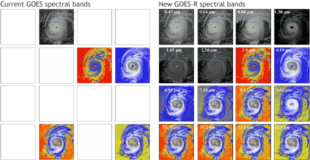 GOES-R ABI Bands