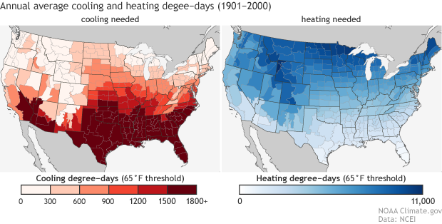 Map pair showing cooling degrees days in the US on the left, in shades of red, and heating degrees days on the right, in shades of blue