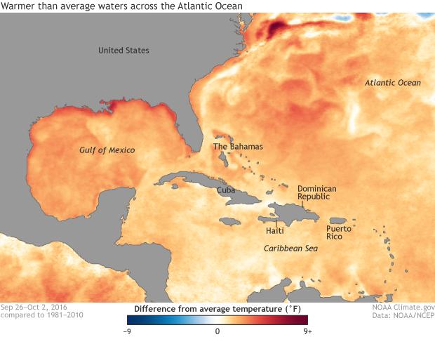 Hurricane, sea surface temperatures, Atlantic, Caribbean
