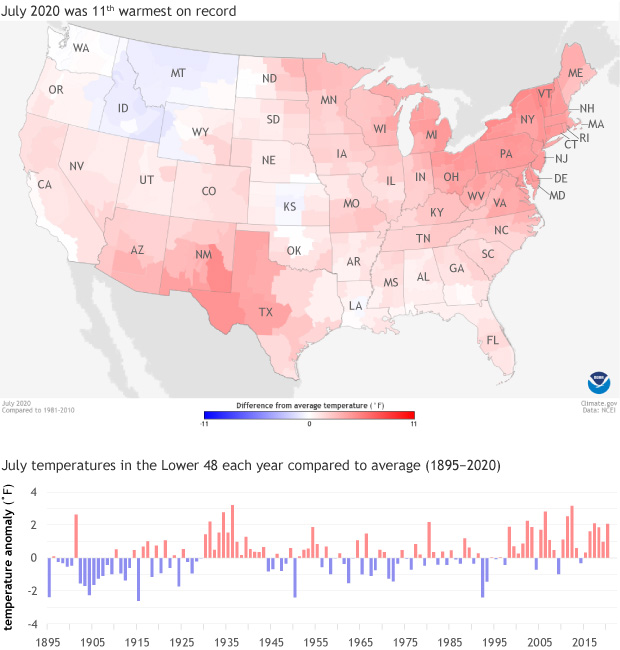 Combination map of July 2020 U.S. temperature anomalies and a time series graph of July temperatures since 1895