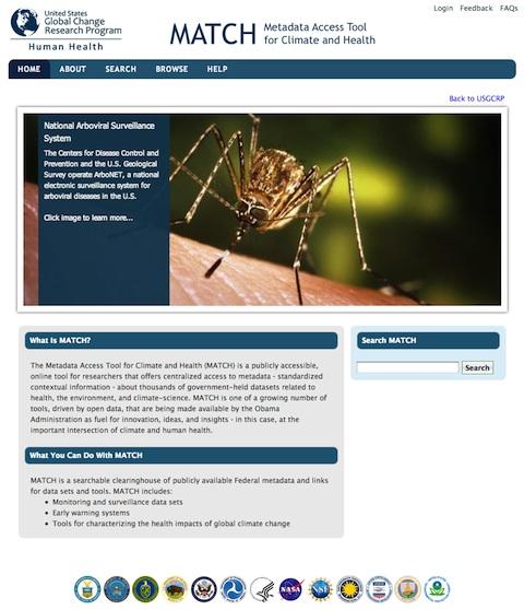 Match full website