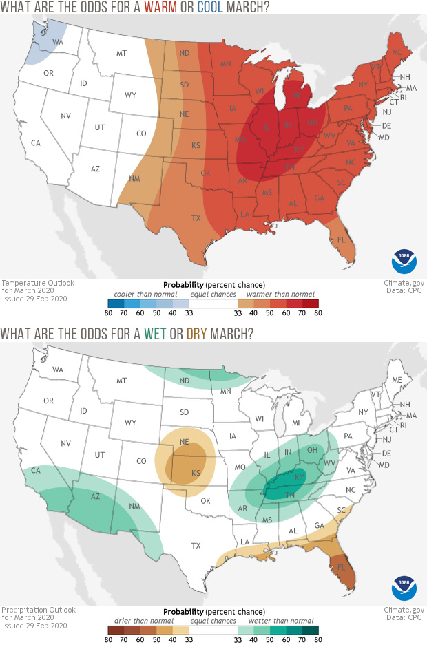 Two maps of the CONUS. Top map shows places where March temperature is favored to be above average in shades of red, and places where it is favored to be below average in blue. Bottom map shows places where precip is favored to be above average in green.