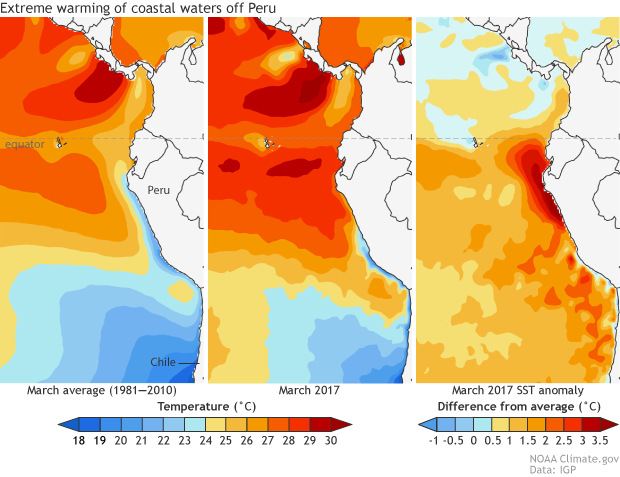 March, SST, South America, Pacific Ocean