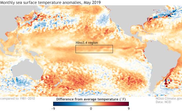 Sea surface temperature, SST, ENSO, El Nino