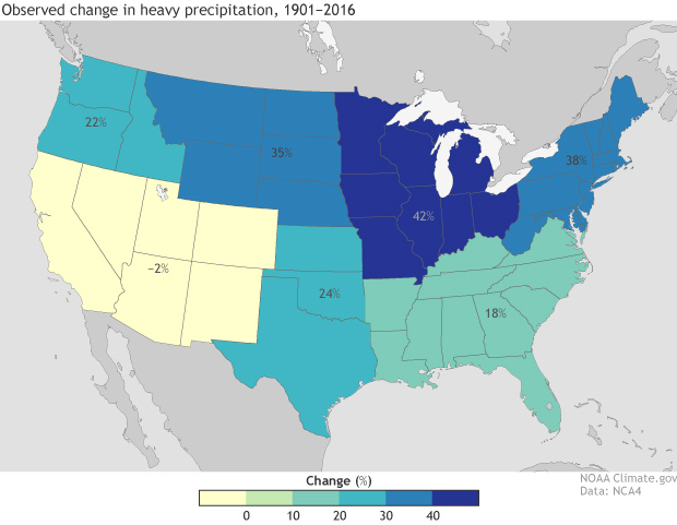 Map of CONUS showing regional changes in the total amount of rain that falls on days with the highest 1% of events