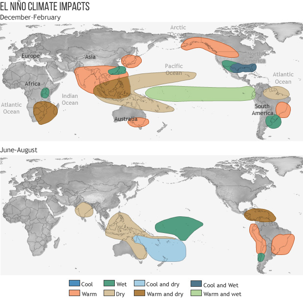 Map showing typical climate anomalies (wet/dry/warm/cool) during winter and summer of El Niño events