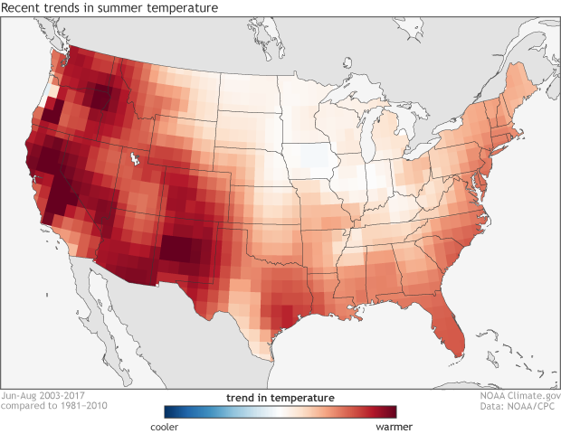 Climate, trends, warming, USA, temperature, summer