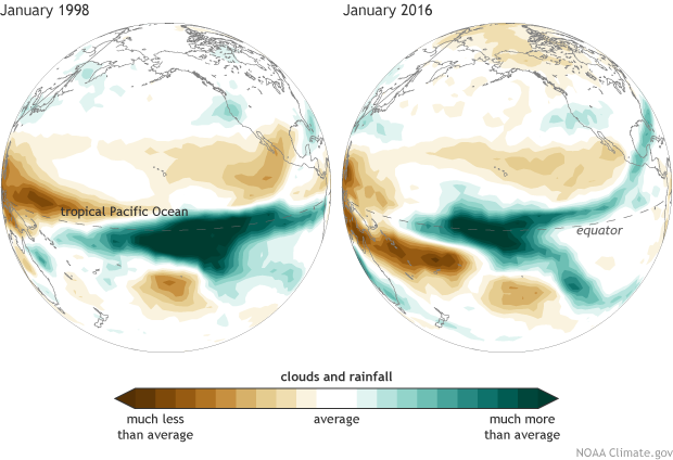 El Nino clouds and rainfall, El Nino 1997/98, El Nino 2015/2016