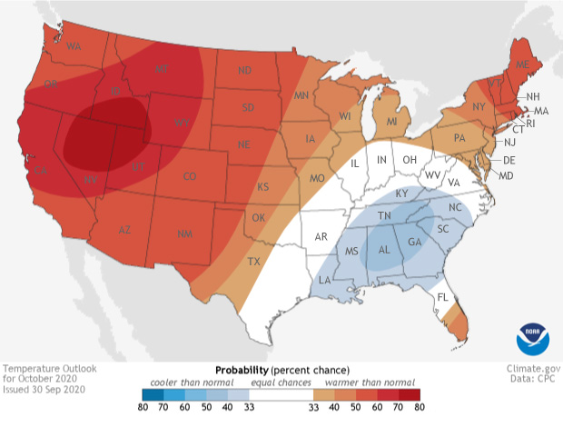 Temperature, Outlook, October, 2020