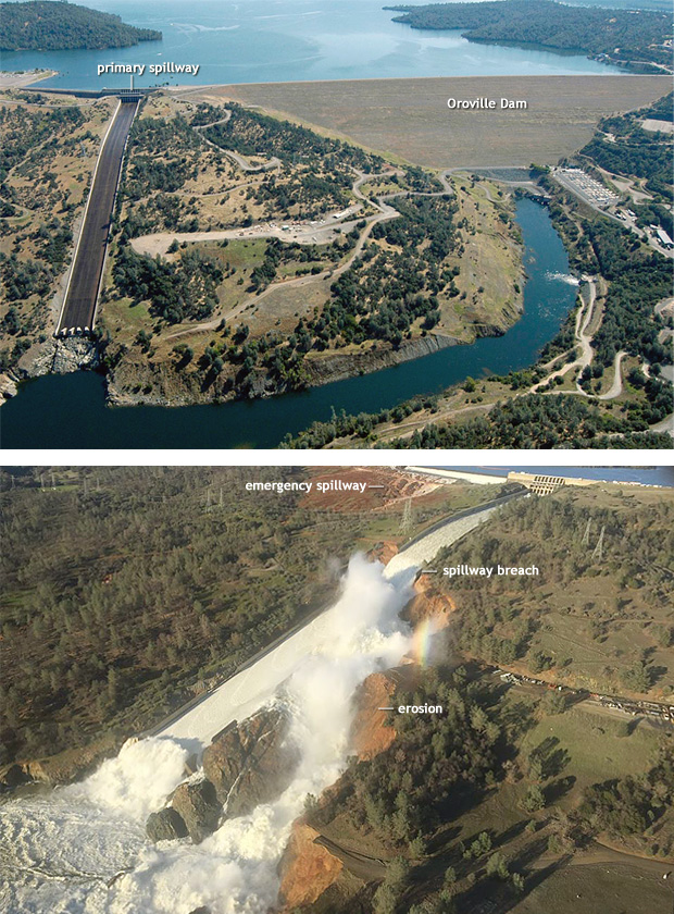 Flooding concerns at Oroville Dam as water levels reach capacity