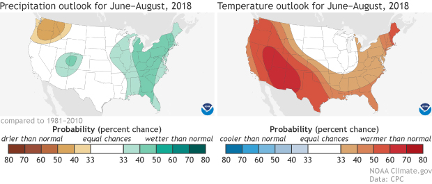 June-August 2018 seasonal outlook