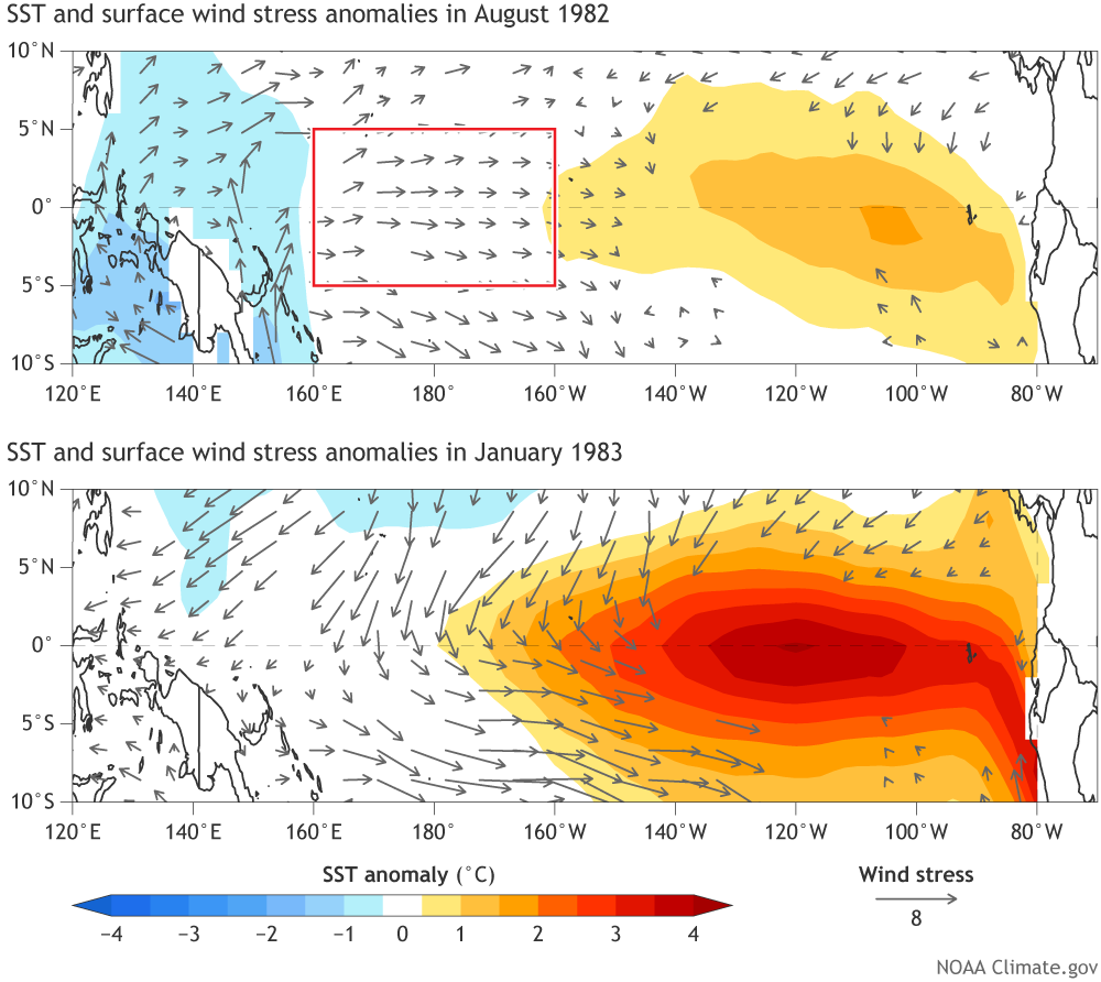 one forecaster's view on extreme el niño in the eastern pacific