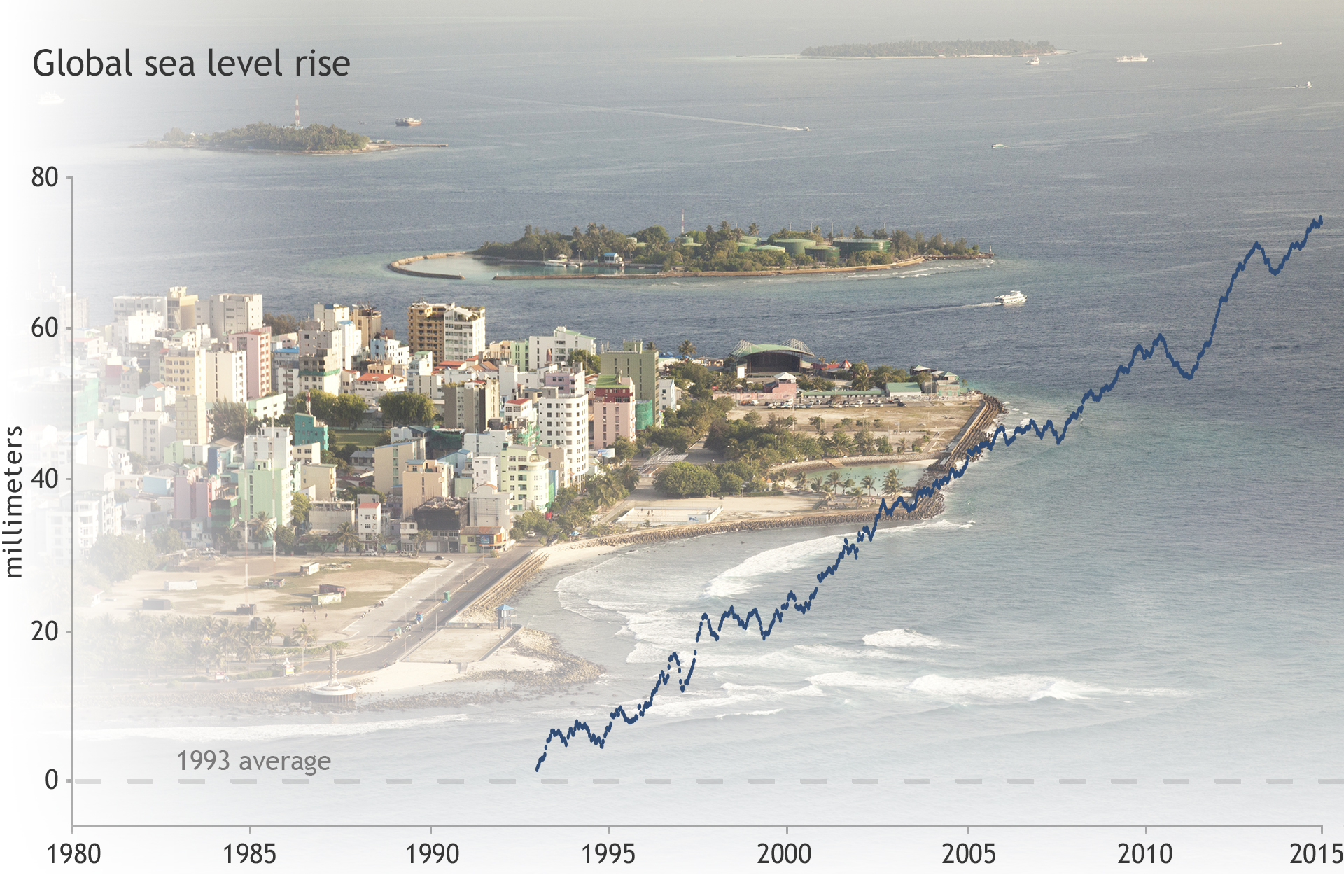 state of the climate 2014 pdf