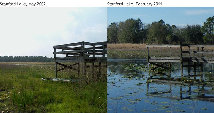 Comparison of Stanford Lake