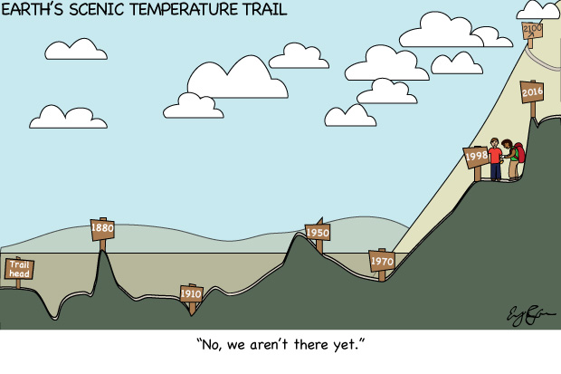 cartoon showing the global surface temperature trend as a hiking trail, with hikers standing on a plateau next to a trail sign that says 1998.