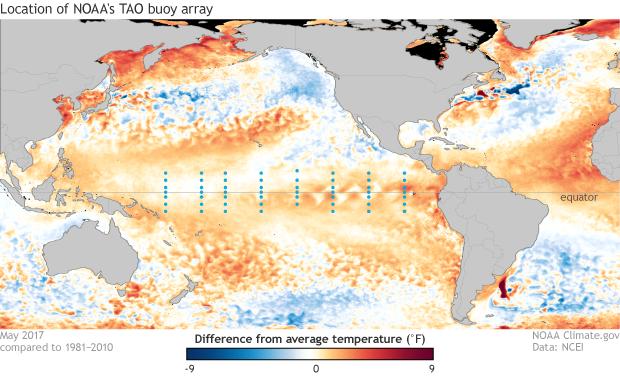 TAO, buoy, Pacific Ocean, Sea surface temperature, Sea surface temperature anomaly, ENSO, El Nino, La Nina