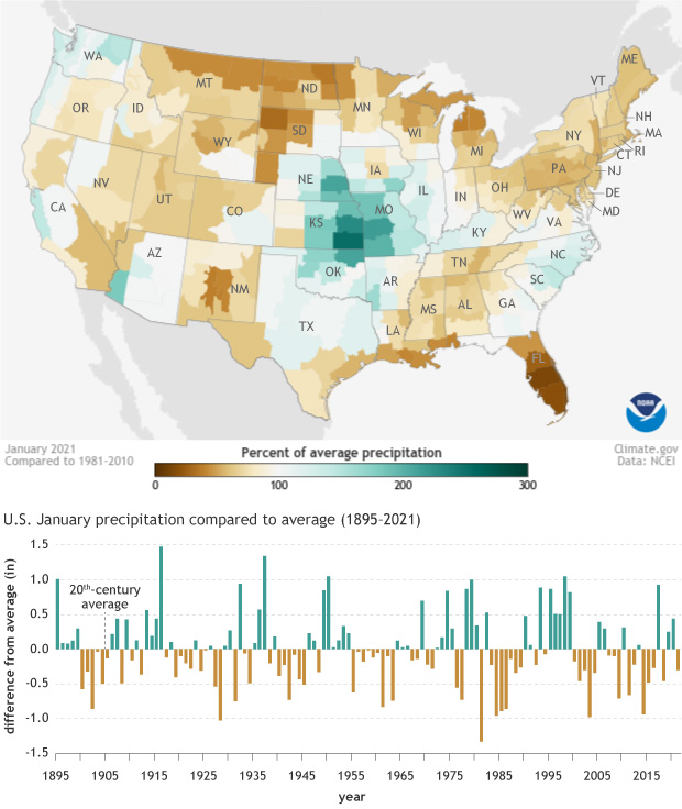 Map of U.S. precipitation in January 2021 compared to average and a graph of yearly precipitation anomalies since 1895