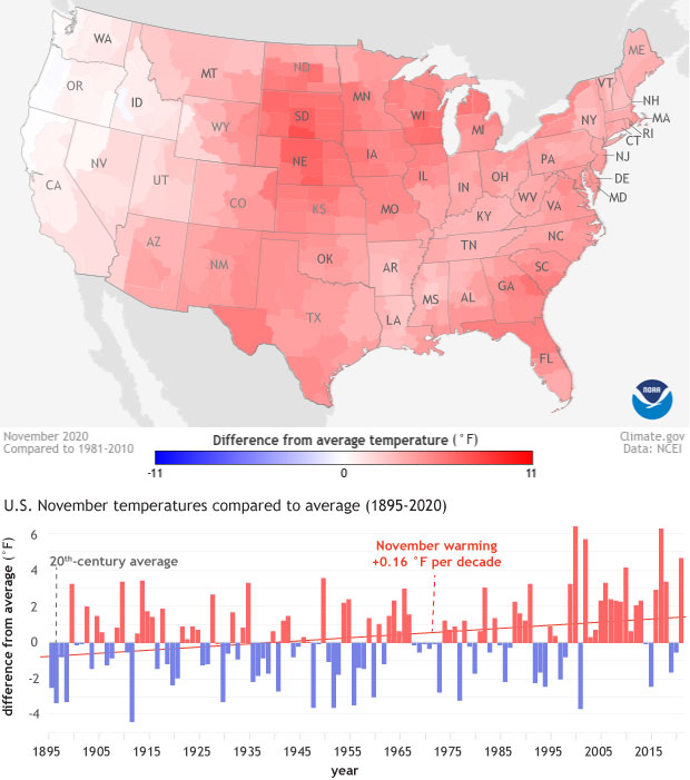 (top) Map of U.S. temperature anomalies in November 2020 (bottom) graph of yearly November temperature anomalies from 1895-2020