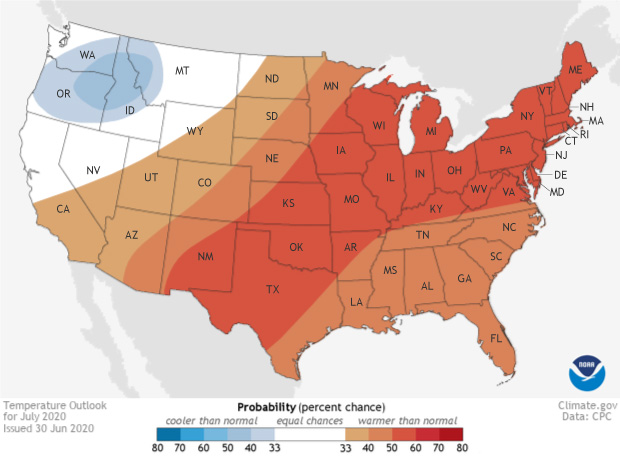 temperature, outlook, July
