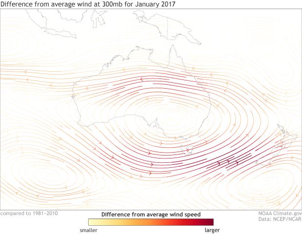 300mb wind, Jet Stream, Australia, January