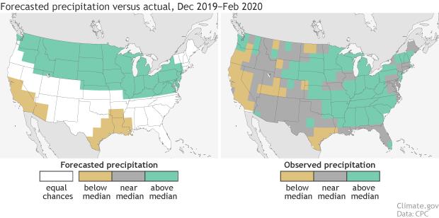 precipitation, winter outlook, verification