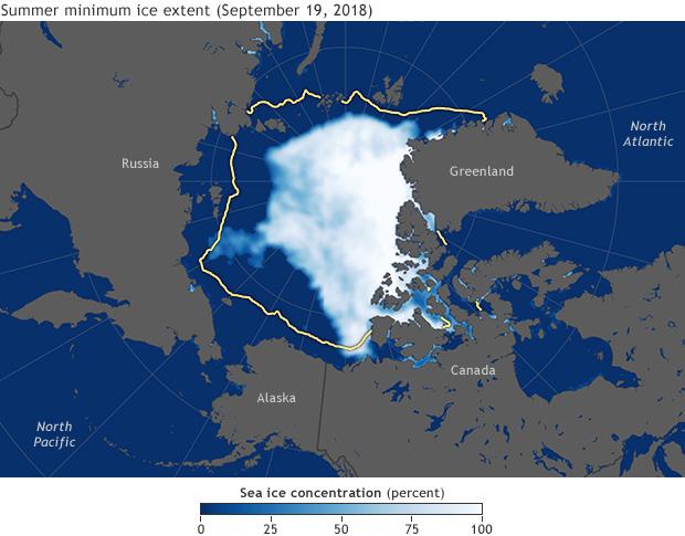 2018 Arctic sea ice minimum