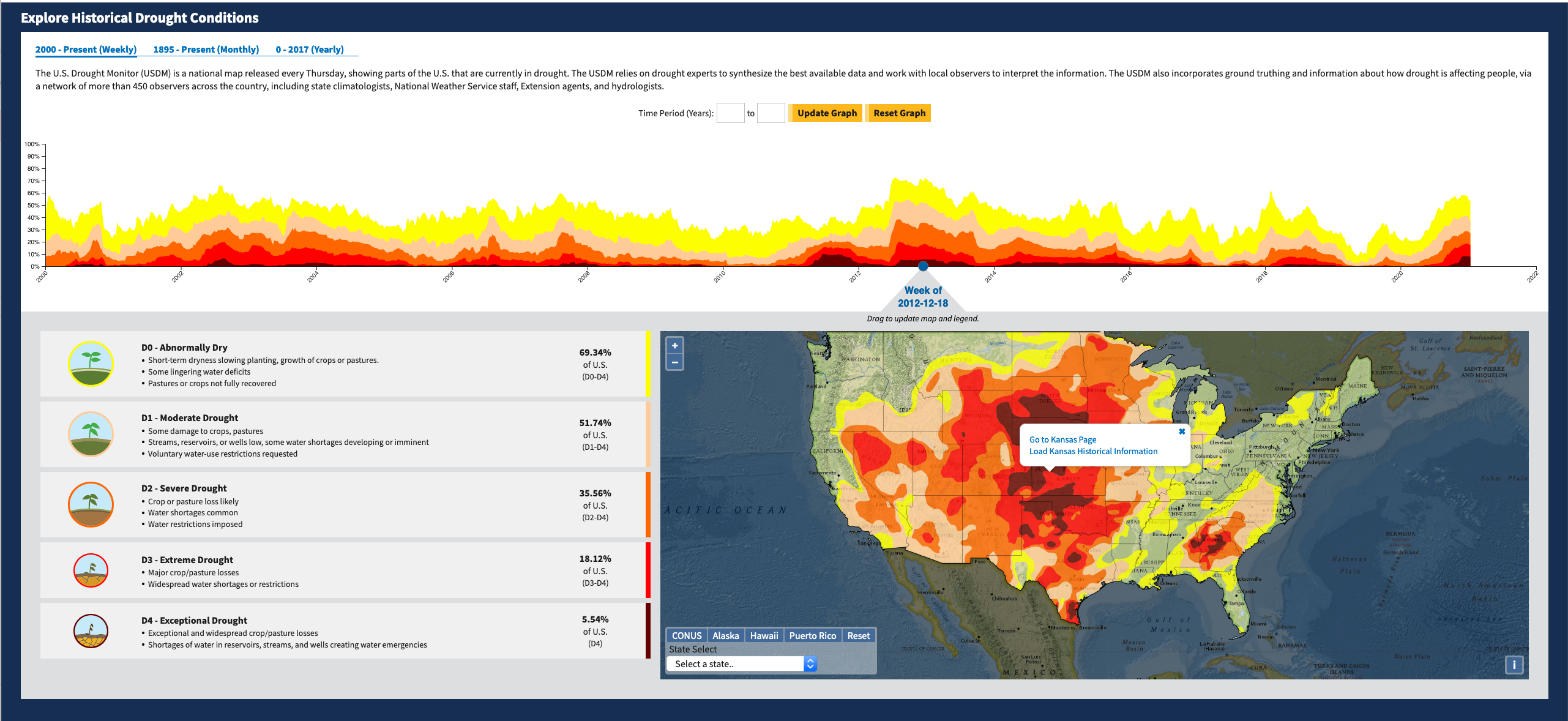 Screenshot of new Drought.gov interface for exploring drought through time