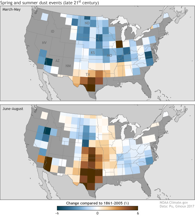 Maps of the contiguous U.S. showing projected increases (brown) and increases (blue) in the frequency of dust events in spring (top) and summer (bottom) in the latter half of this century