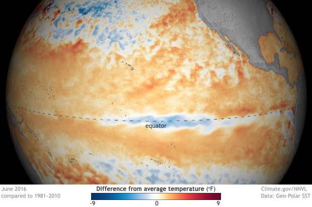 Map of equatorial Pacific showing departure from average sea surface temperatures in shades of orange and red (warm) and blue (cool).