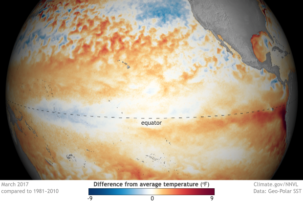 SST, Anomaly, Pacific Ocean, ENSO, March
