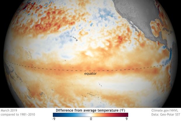 Vertical perspective map of ocean temperatures across the tropical Pacific Ocean in March 2019 compared to average