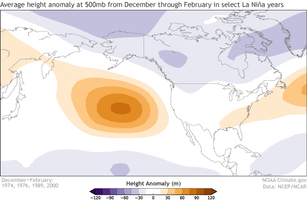 Height anomaly, La Nina, Winter