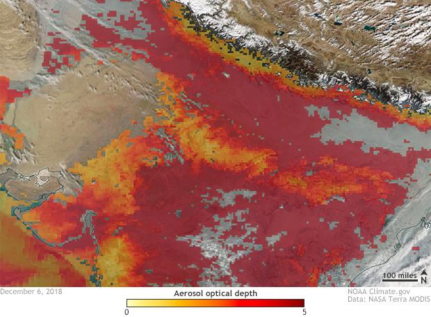 Aerosols along the Himalaya