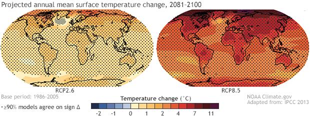 IPCC temperature-change projections, 2018-2100