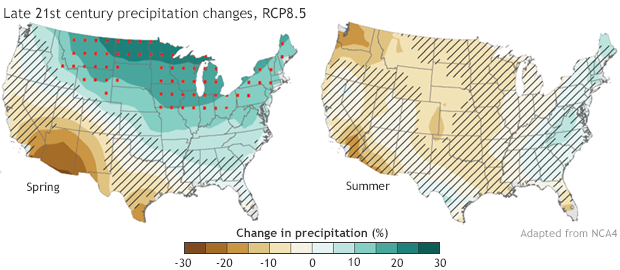 Predicted precipitation changes